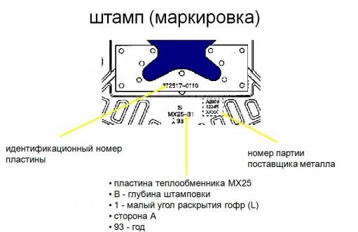 Паяный пластинчатый теплообменник SWEP AE5AS Воткинск